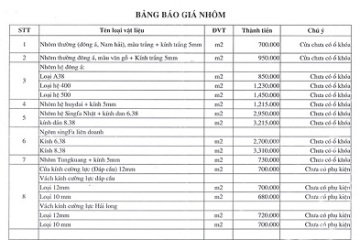 Bảng báo giá thi công nội thất chung cư HH Linh Đàm